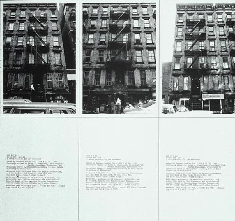 Недвижимость на Манхэттене, принадлежащая Шапольски и др., социальная система в реальном времени, состояние дел на 1 мая 1971 (Shapolsky et al. Manhattan Real Estate Holdings, A Real Time Social System, as of May 1, 1971).